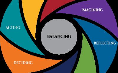 Waking Up: Three Strategies forLeaders